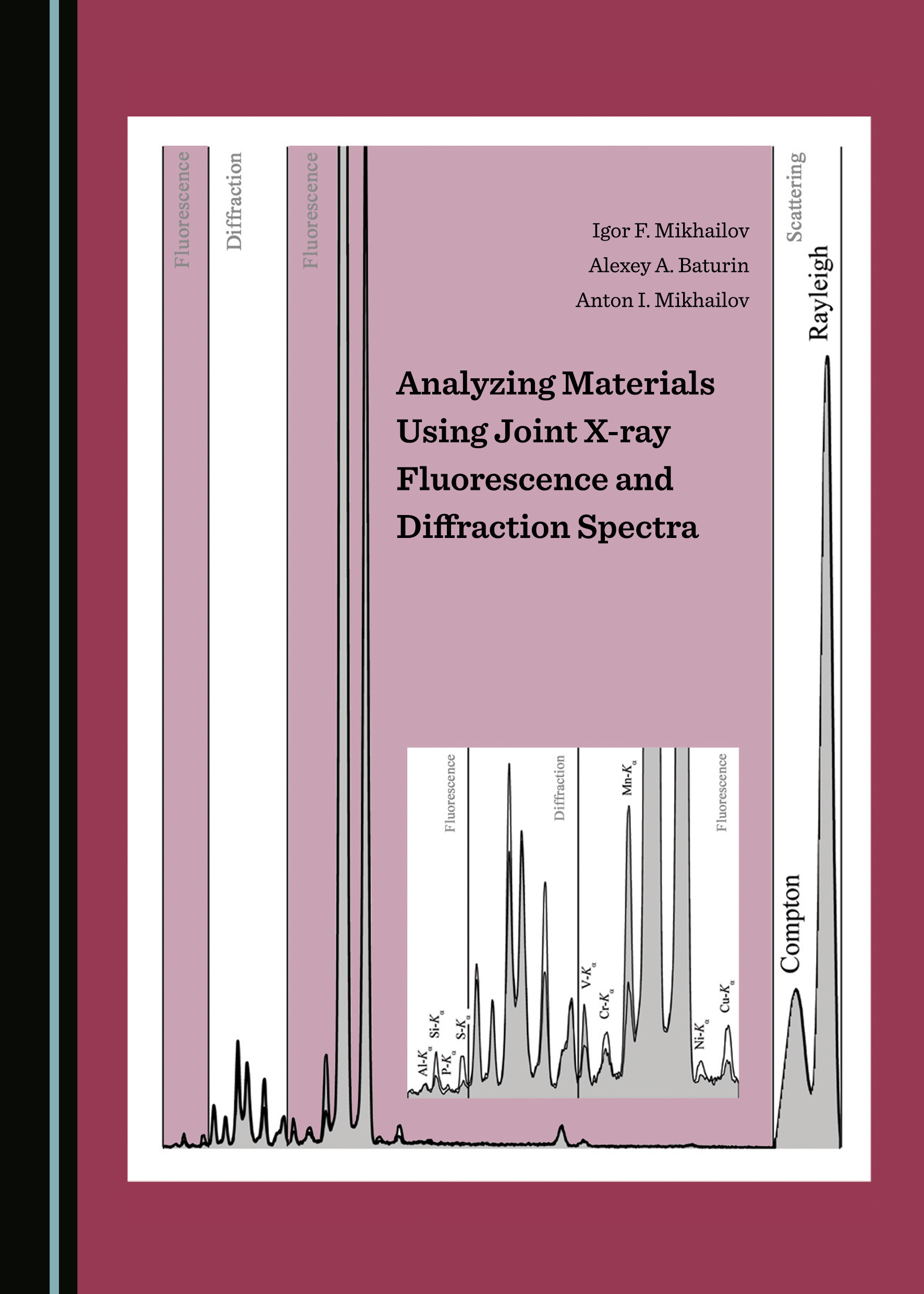 Analyzing Materials Using Joint X-ray Fluorescence and Diffraction Spectra