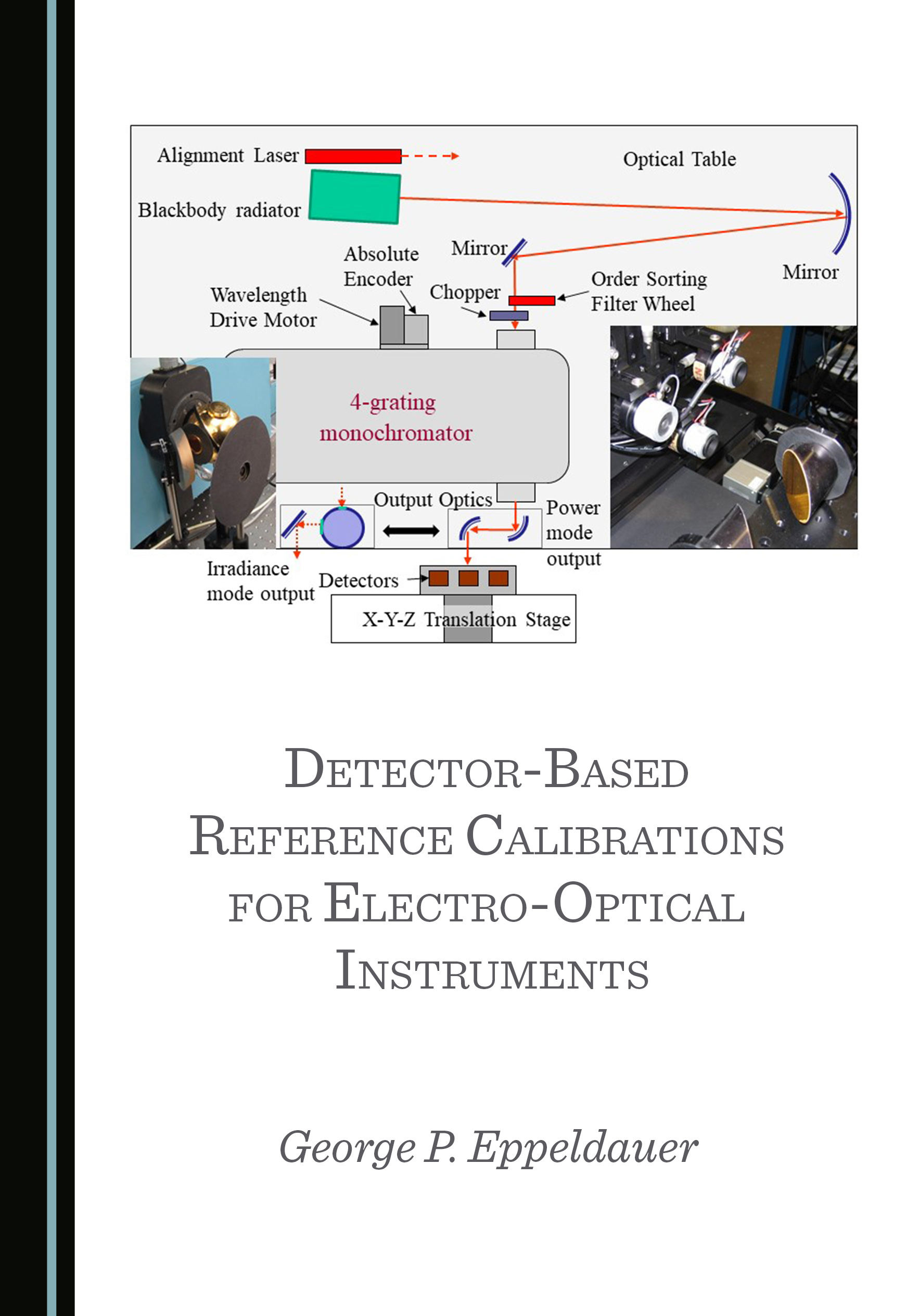 Detector-Based Reference Calibrations for Electro-Optical Instruments